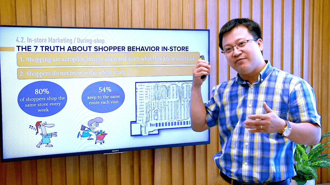 Actionable In-Store Marketing - BRANDCAMP.ASIA