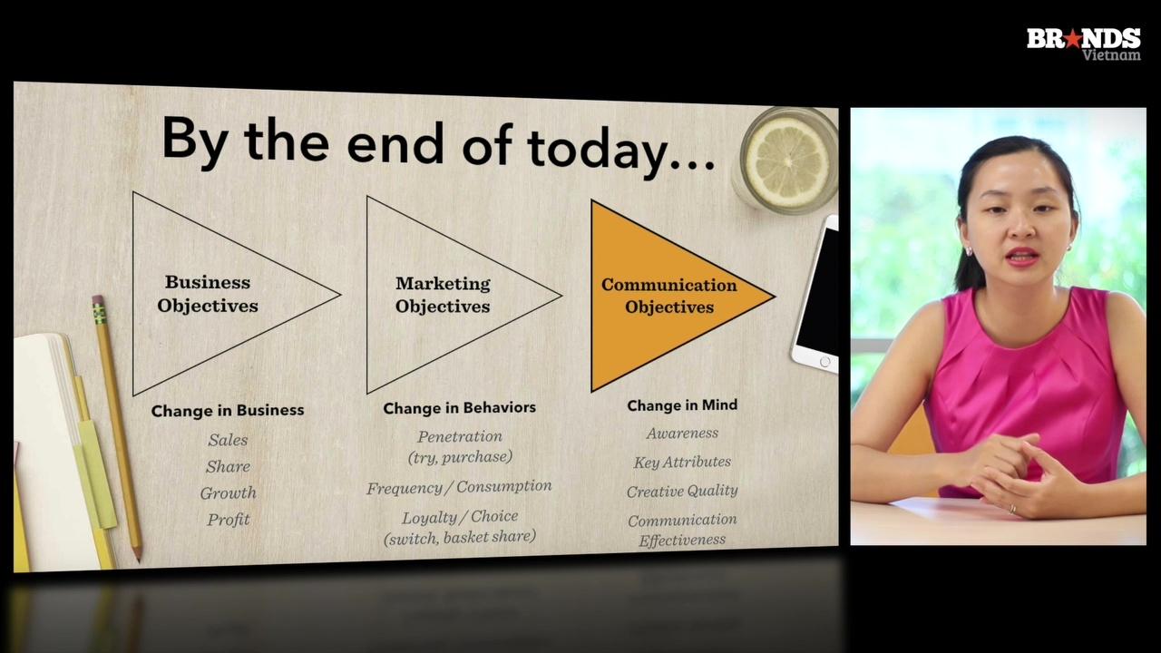 Brand KPI Đặt mục tiêu cho Thương hiệu - BRANDCAMP.ASIA
