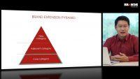 Chiến lược Danh mục Thương hiệu - BRANDCAMP.ASIA