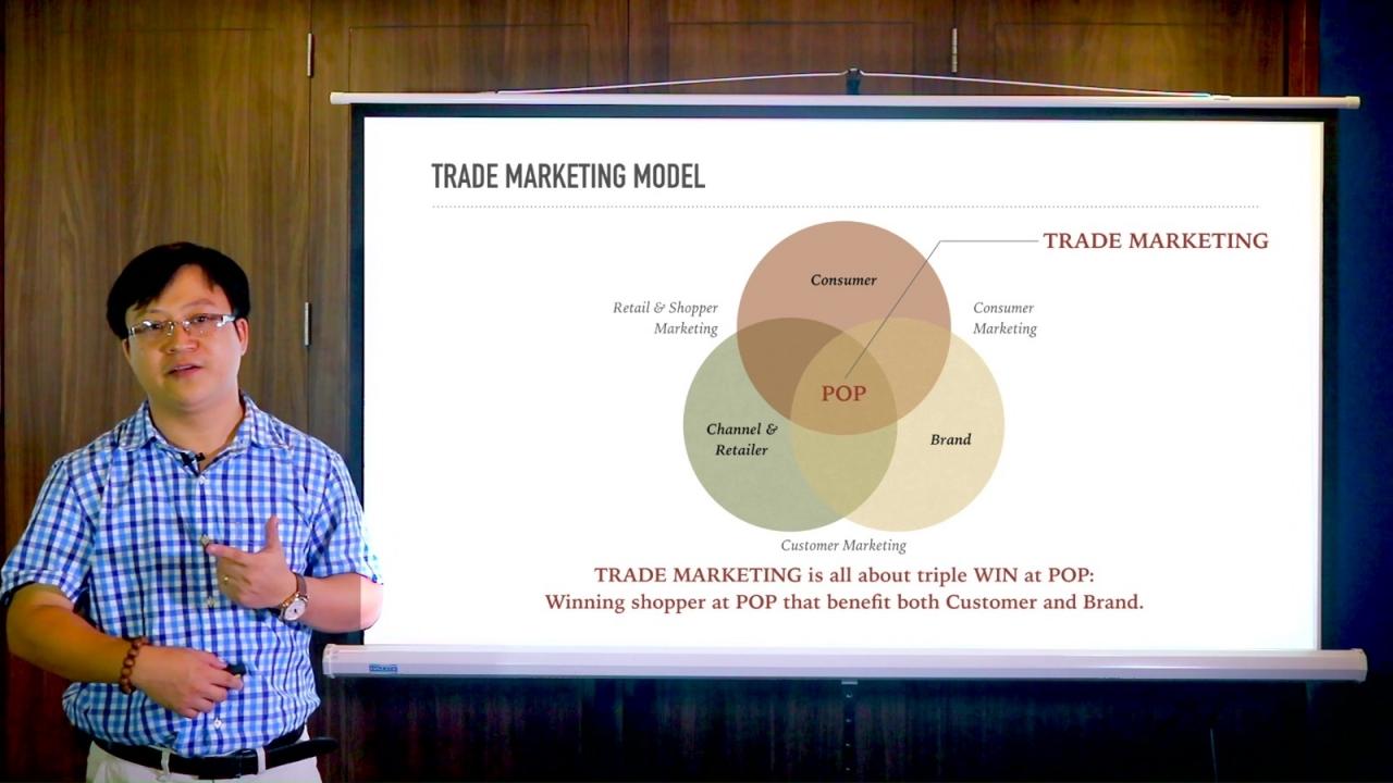 Foundation of Trade Marketing - BRANDCAMP.ASIA