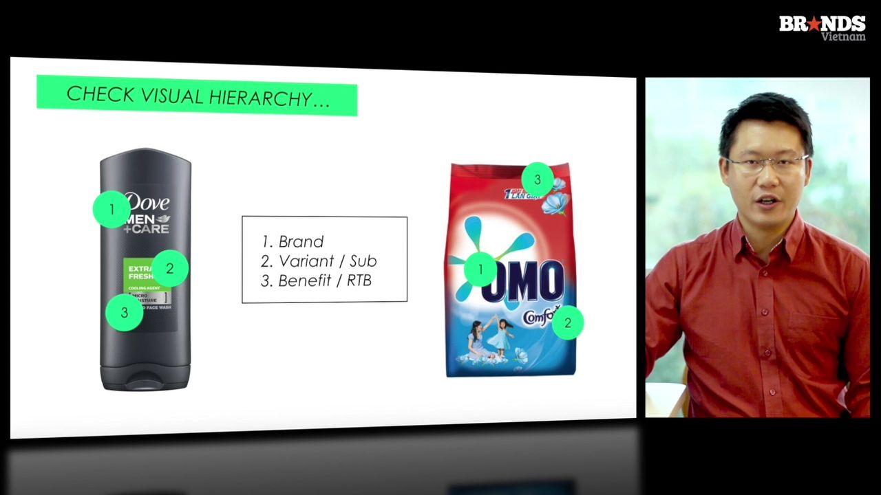 Packaging Development Phát triển Bao bì chuẩn Marketing - BRANDCAMP.ASIA
