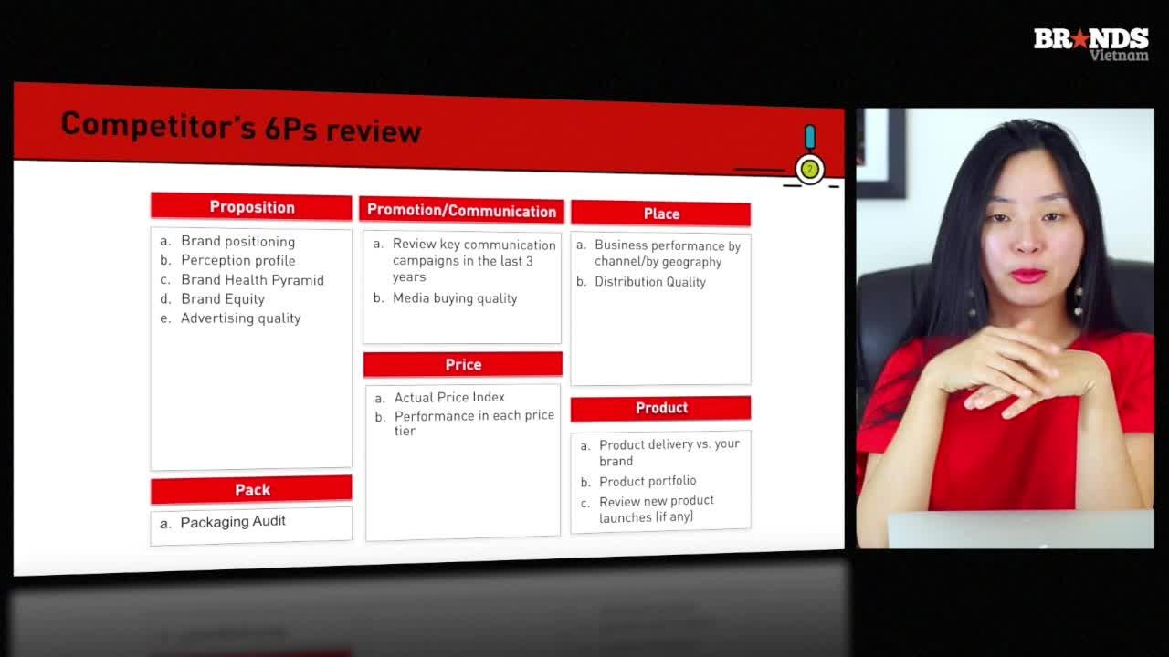 The first 6 weeks 6 tuần đầu tiên của Brand Manager (Phần 3) - BRANDCAMP.ASIA