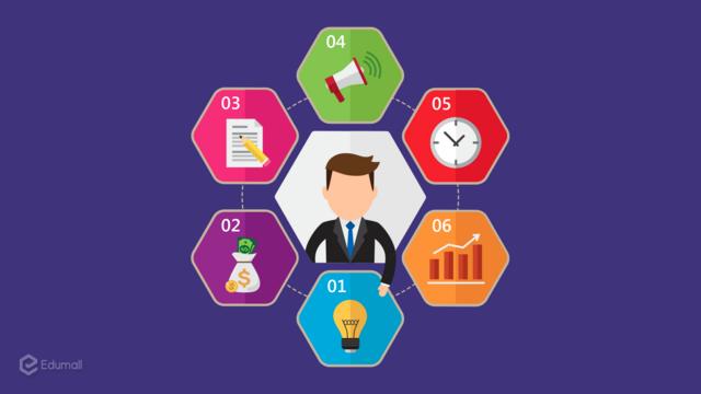 Xây dựng hệ thống marketing online cơ bản cho Startup 6 tháng đầu